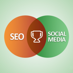 SEO Package with Social Media Marketing